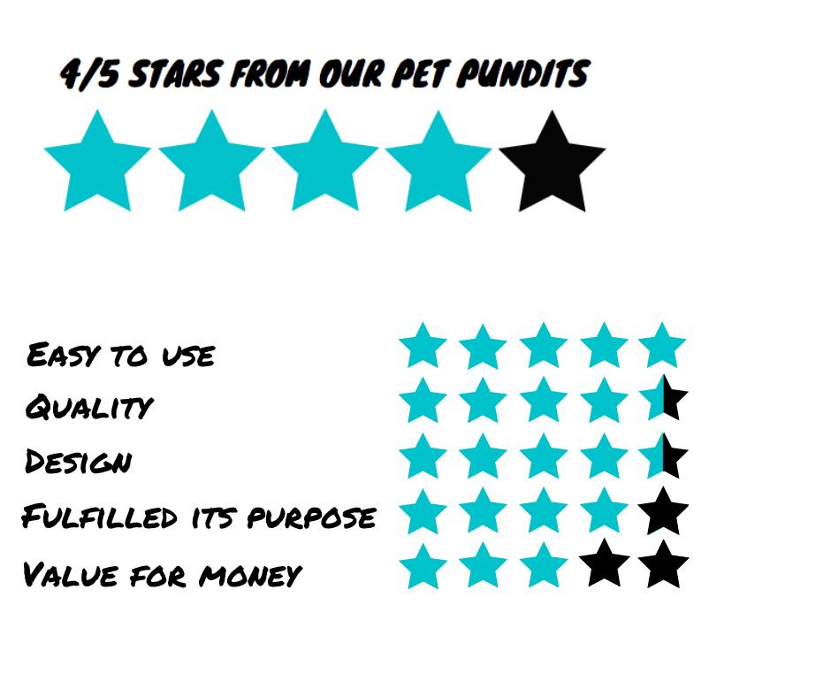 Petssager review star rating